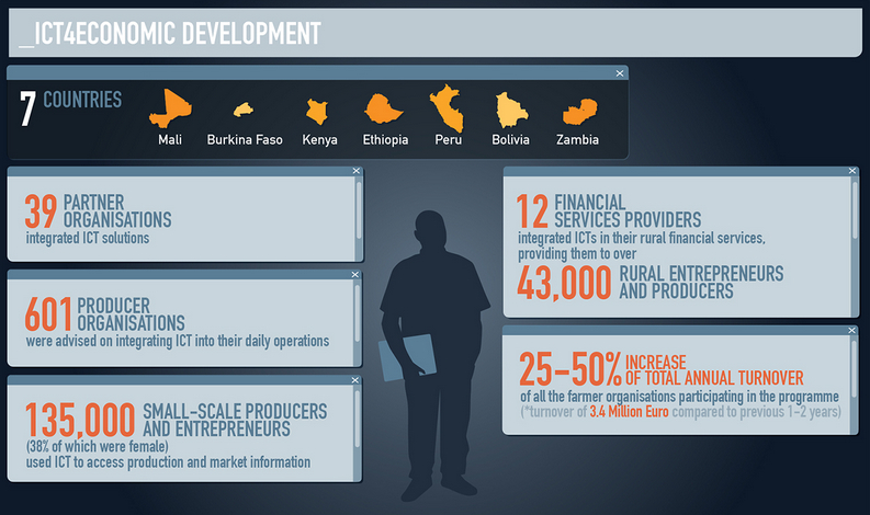 iicd-2013-annual-report